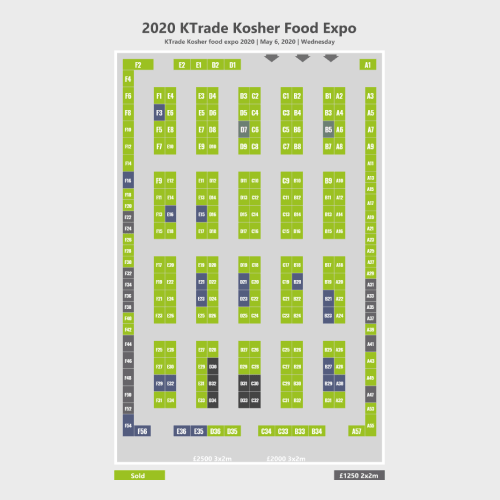 KTrade Kosher Food Expo 2020